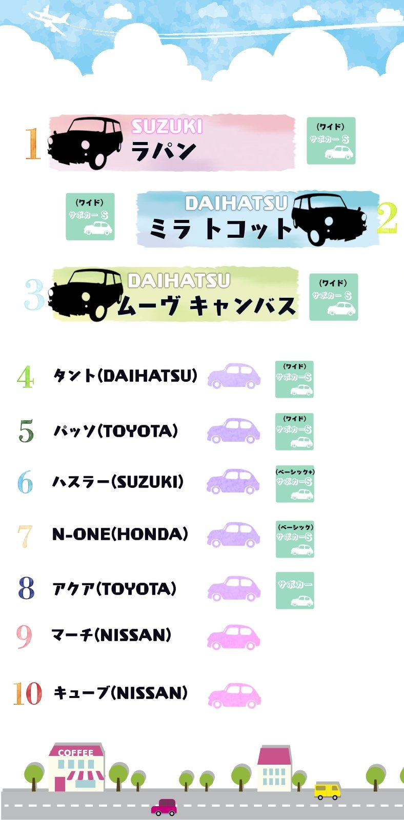 女性に人気の車TOP10 ランキング 画像