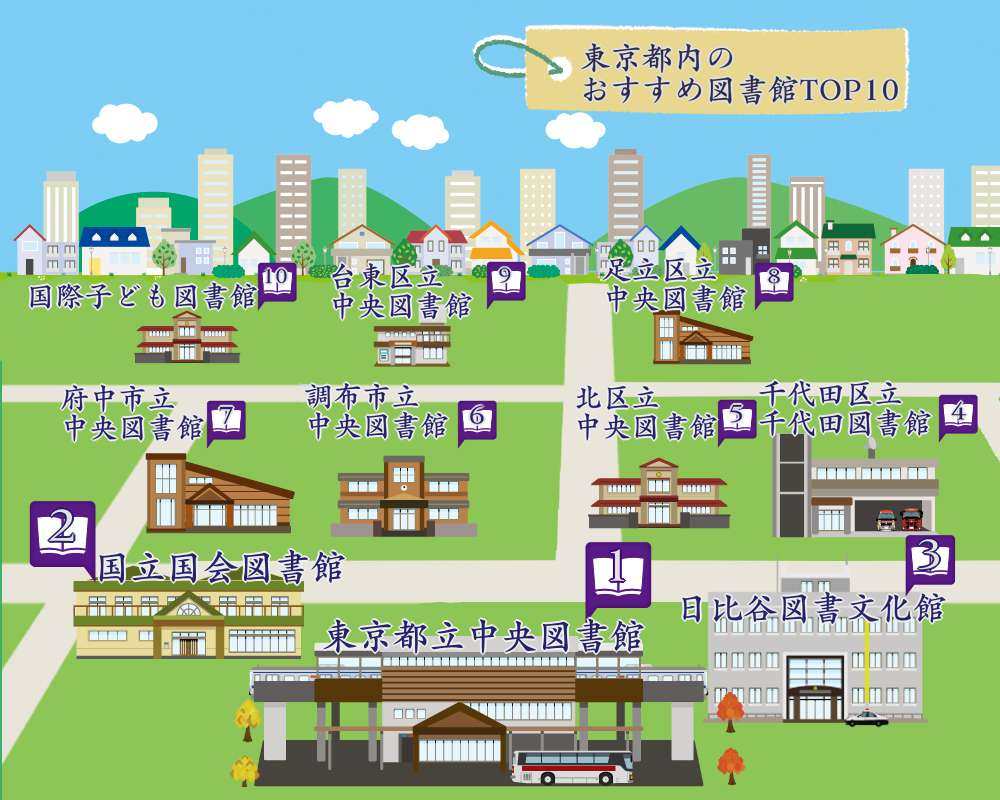東京都内のおすすめ図書館トップテン ランキング画像