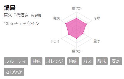 さけのわ 鍋島 チャート