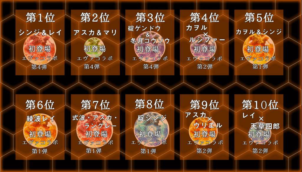 モンスト最強キャラ 【モンスト】最強キャラランキング【7/13更新】